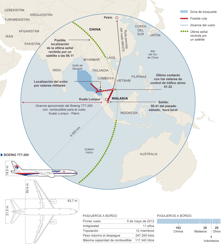 Ruta del vuelo y área geográfica afectada, marcada en definitiva por la autonomía estimada del propio avión (fuente: El País)