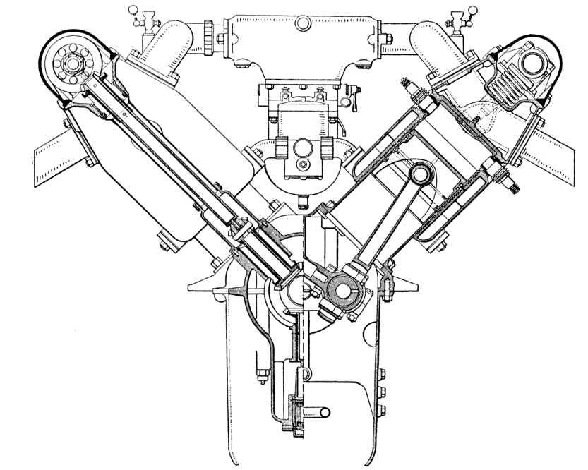 Corte esquemático del motor. Una estructura muy moderna pero fiable y un alto margen de rendimiento lo convirtieron en uno de los mejores motores de aviación de la época